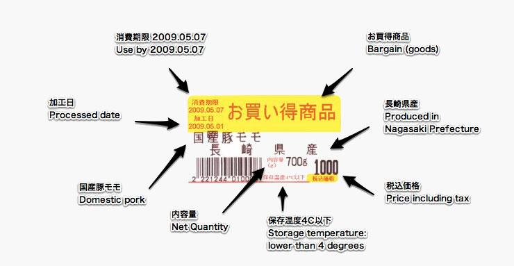 food-labels-japan